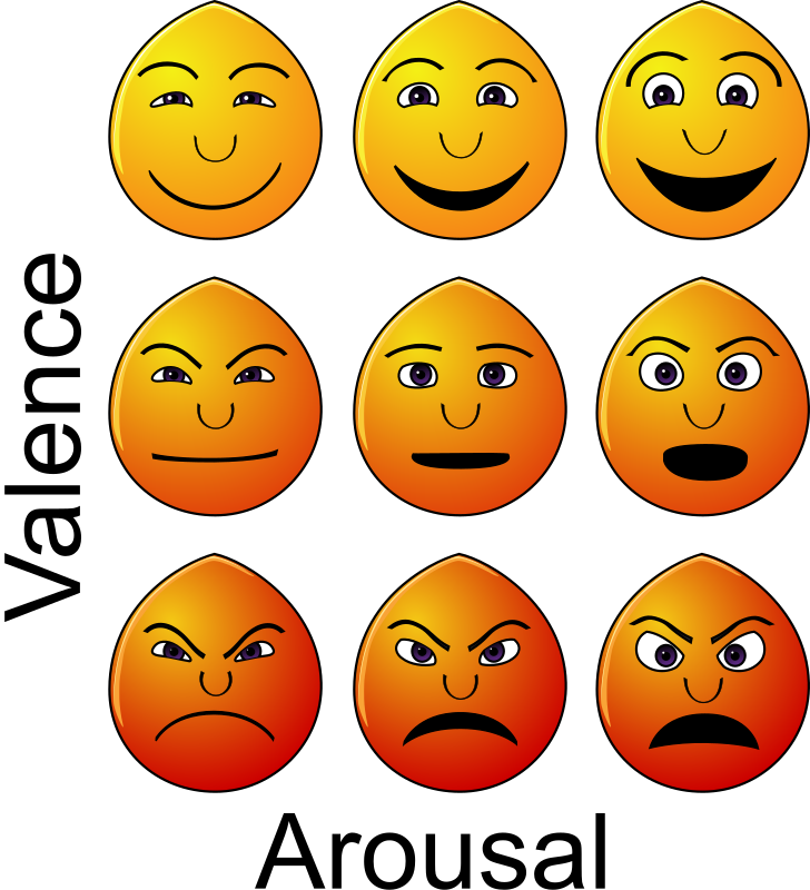 Emotions Clipart png free, Emotions transparent png